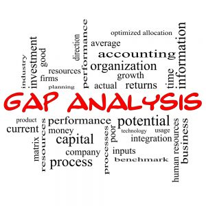 gap analysisi proses