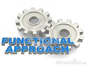 pendekatan proses